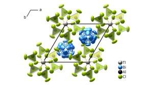 Clusterverbindung (Bi8)Tl[AlCl4]3