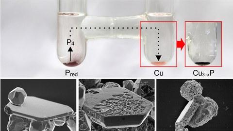 Kupfer(I)phosphidbildung in Ionischer Flüssigkeit