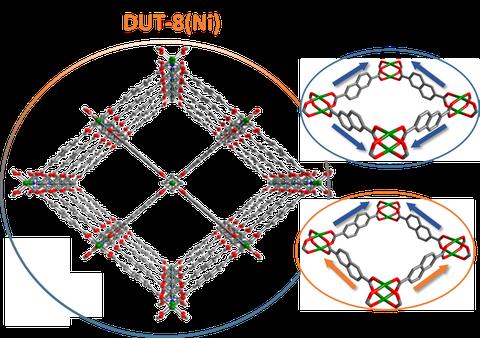 DUT-8