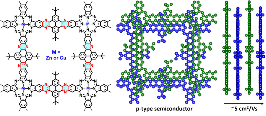 Unveiling Electronic Properties In Metal Phthalocyanine Based Pyrazine Linked Conjugated Two Dimensional Covalent Organic Frameworks Professur Fur Molekulare Funktionsmaterialien Tu Dresden