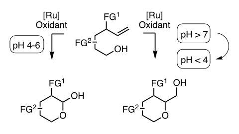 Synthese von Kohlenhydraten