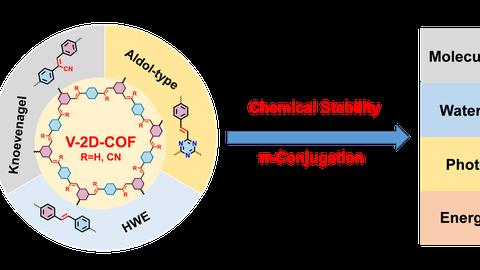 Vinylene-Linked Two-Dimensional Covalent Organic Frameworks
