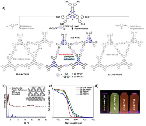 Synthesis of Vinylene-Linked Two Dimensional Conjugated Polymers