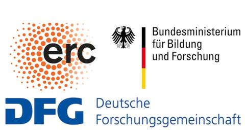Logo Drittmittelprojekte