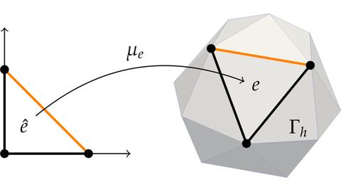 Parametrization of geometric grid elements