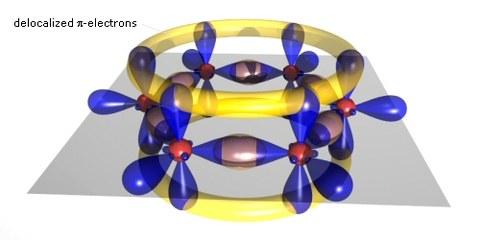 Visualisierung: Delokalisierte p-Elektronen
