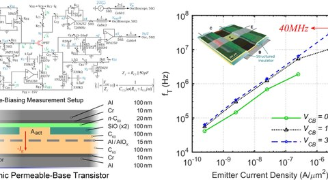 speed world record for organic transistors