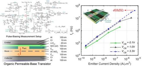 speed world record for organic transistors