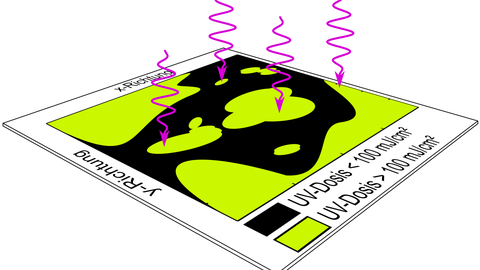 Flächige UV-Sensoren
