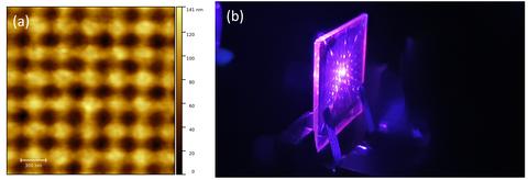 links: Rasterkraftmikroskopbild einer Oberfläche die durch Laser-Interferenz Lithographie strukturiert wurde. (b) Streuung eines gepulsten Femtosekundenlasers aufgrund der Strukturierung.