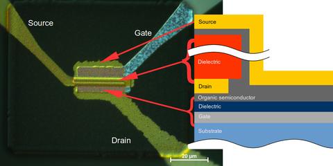 stack scheme of organic thin film transistor
