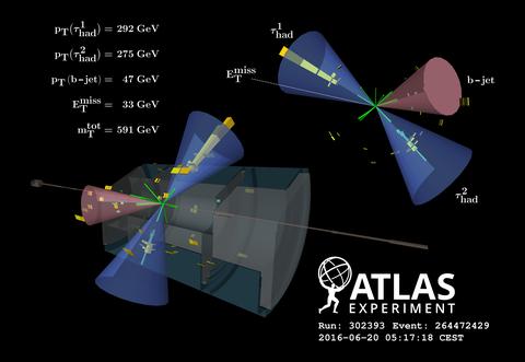pp-Kollisionsereignis mit supersymmetrischem Higgs-Kandidaten