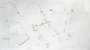 Whiteboard A101