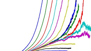 Molecular layer, scaling
