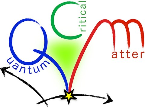 Logo Quantum Critical Matter