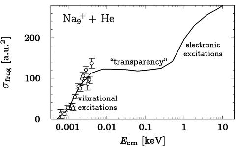 transparence 2