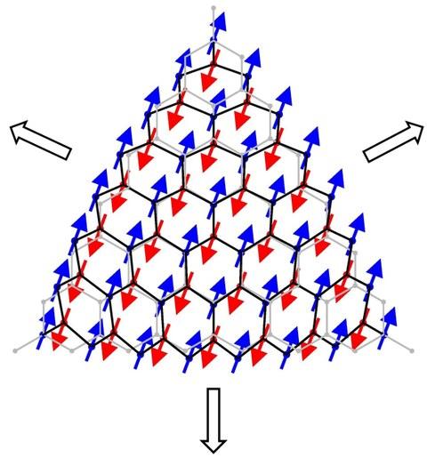 Strained antiferromagnet