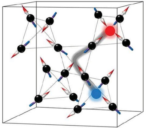 Monopole in Spin-Eis
