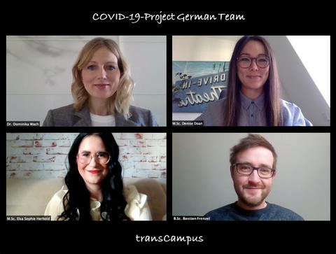 Mitarbeiterinnen und Mitarbeiter im Projekt Transcampus Foto aus dem Zoommeeting