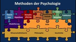 Puzzle Bausteine Methoden der Psychologie
