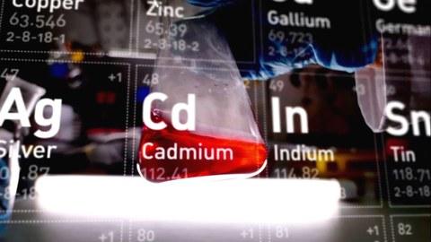 Chemie Periodensystem