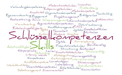 """Abbildung einer Word Cloud mit den Begriffen """"Schlüsselkompetenzen"""" und """"Skills"""" im Zentrum"""