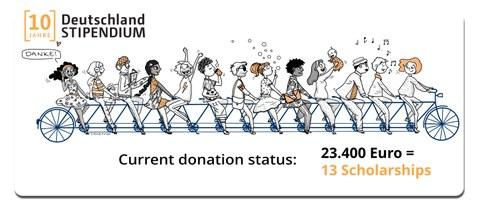 Spendenstand_13_en