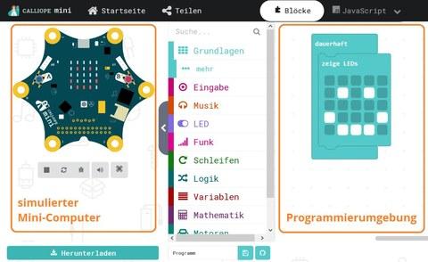 Das Bild zeigt einen Calliope Minicomputer und die Benutzeroberfläche für die Programmierung