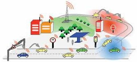Das Bild zeigt eine schematische Darstellung von Autos in einer Landschaft.
