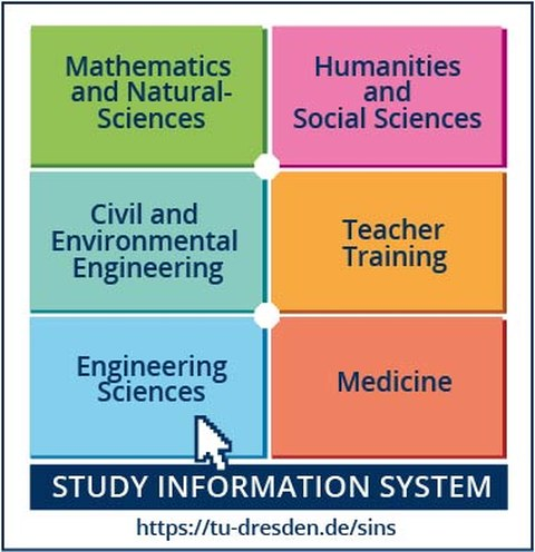 Studieninformationssystem Banner