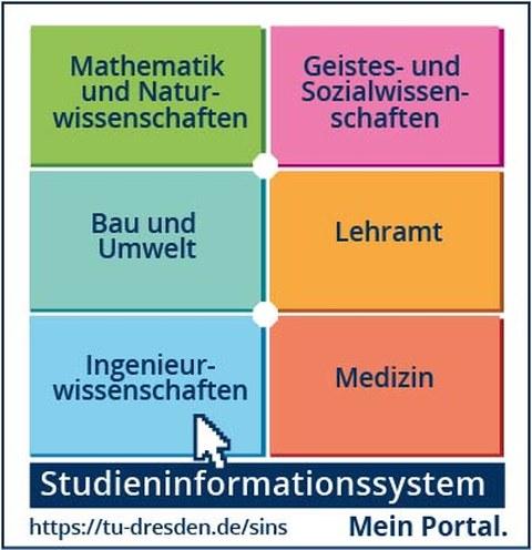 Graphik Studieninformationssystem