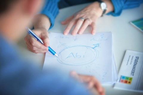 """Es ist ein Foto zu sehen. Im Mittelpunkt des Fotos liegt ein beschriftetes Blatt Papier. Auf diesem ist ein Kreis mit der Beschriftung """"Abi"""" zu erkennen, von welchem mehrere Pfeile in verschiedene Richtungen abgehen."""