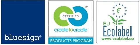 logo von Labeln wie bluesign, cradle to cradle und EU Ecolabel