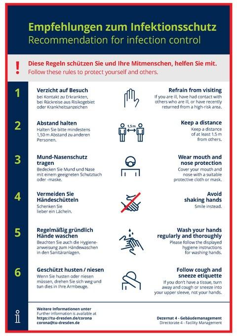 Empfehlung zum Infektionsschutz