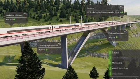 Animation einer hügeligen Landschaft mit Wiese, Nadelbäumen und Felsen. Darüber spannt eine moderne Brücke, über die ein weiß-roter Zug fährt.