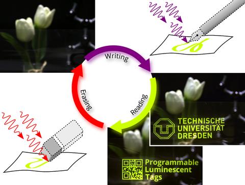 luminescent tag