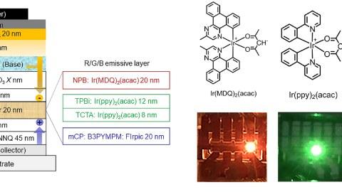 Grafik zum Aufbau eines vertikalen organischen permeablen Leucht-Basistransistors