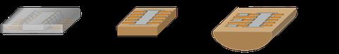Baugruppen
