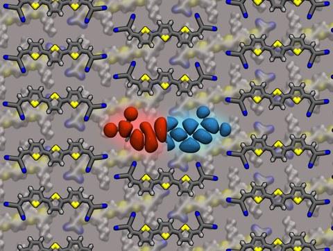Grafische Darstellung von 3T- und 6T-Molekülen