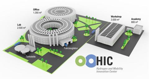 """Grafik mit der Anordnung verschiedener Gebäude auf einem dunkelgrauen """"L"""" mit runden und eckigen Gebäuden und stilisierten Grünflächen."""