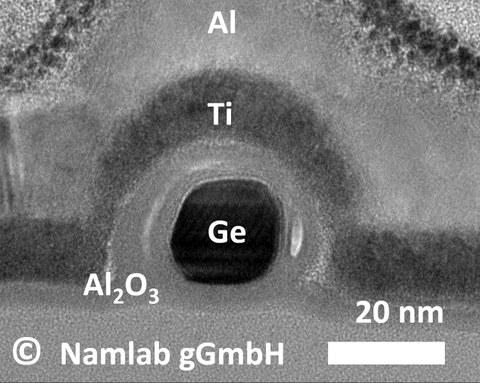 Germanium Transistor