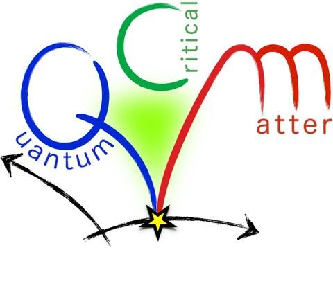 Logo Nachwuchsforschergruppe
