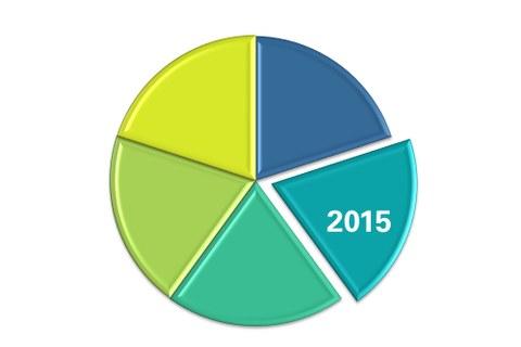 Webgrafik ZUK-Fortschrittsbericht 2015