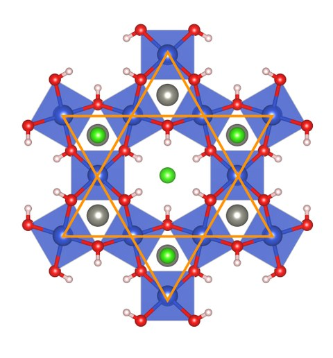 Graphical representation: lattice structure of the mineral Herbertsmithite as a two-dimensional cross section. The individual zinc, copper, oxygen, hydrogen and chlorine atoms are each shown in a different colour. Lines also connect the copper atoms to form two triangles and illustrate the six-fold structure of the material.