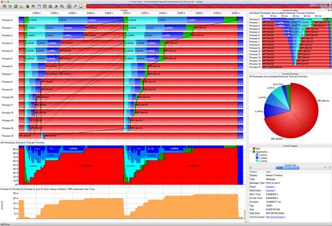 Screenshot Performance-Analyse-Softwaretool