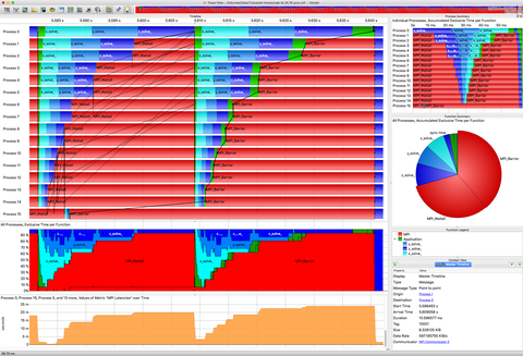 Screenshot Performance-Analyse-Softwaretool