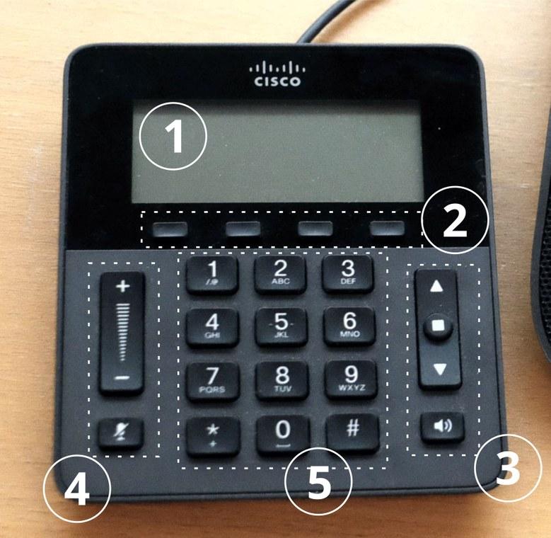 VoIP Phones - Hardware Description — Centre for Information