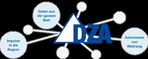 Logo des DZA mit Vernetzungssymbol