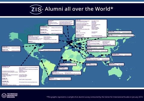 Weltkarte in der die berufliche Tätigkeit einiger IB-Alumnis eingezeichnet ist.