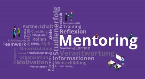 Wortwolke mit Begriffen wie Mentoring, Reflexion, Verantwortung und Studienerfolg